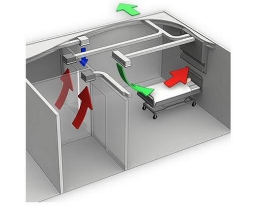 Luồng không khí trong phòng áp suất âm