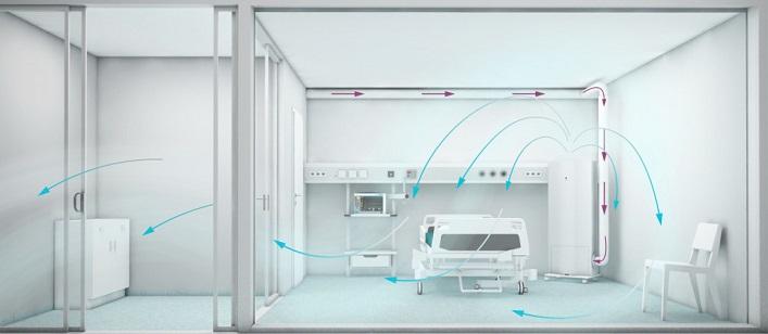 Phòng áp lực dương