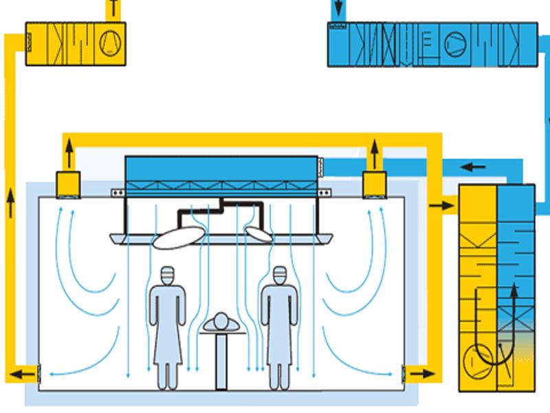 Phòng sạch mang lại lợi ích cho nhiều lĩnh vực, ngành nghề