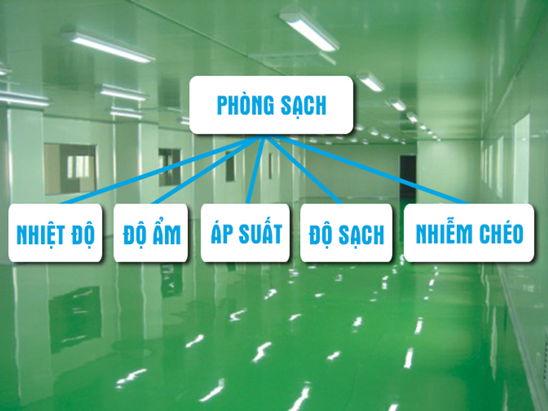 tiêu chuẩn phòng sạch điện tử